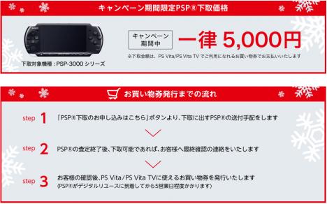 PSP002