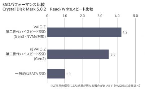 SSD.001