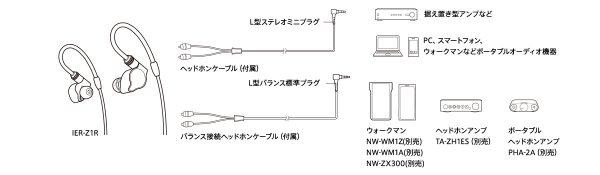IER-Z1R レビュー