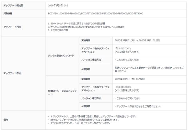 ソニー 4Kチューナー内蔵 ブルーレイレコーダー