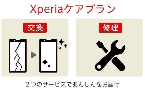 Xperia ケアプランを確認