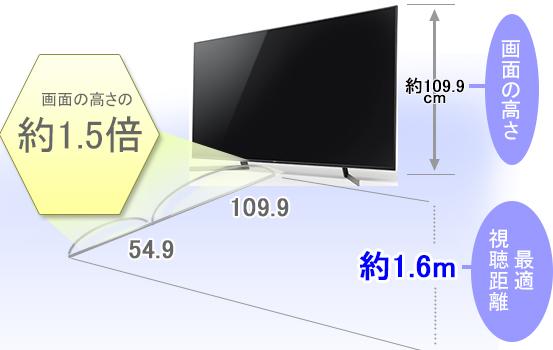 テレビの視聴距離目安