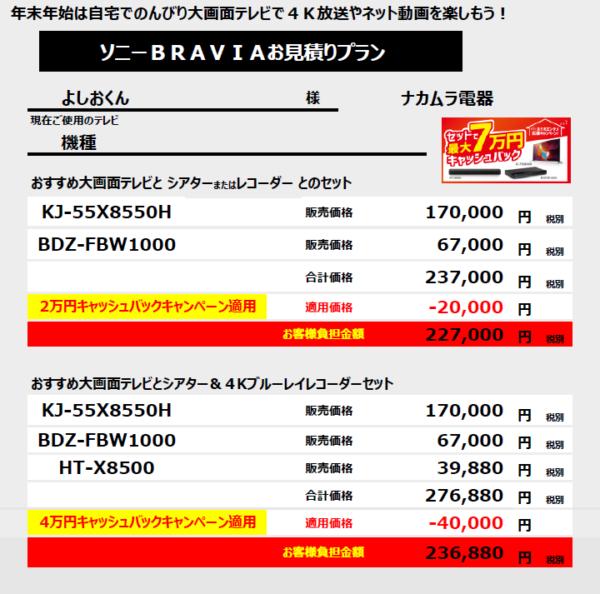 最大7万円 ブラビアキャッシュバックを活用した購入シミュレーション(その4)