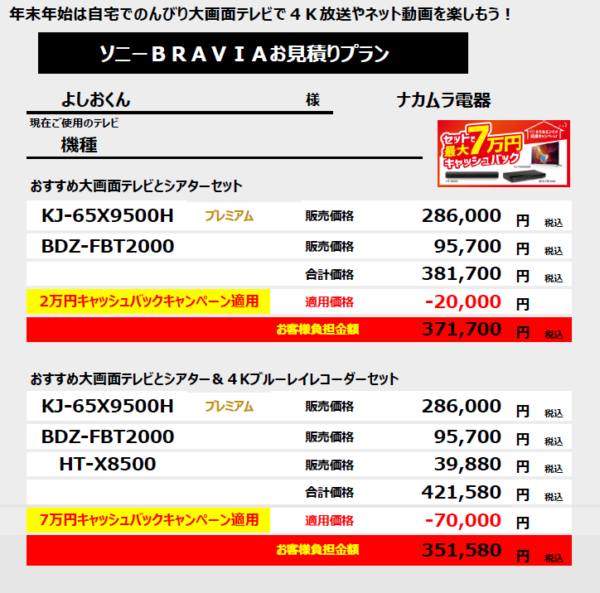 最大7万円 ブラビアキャッシュバックを活用した購入シミュレーション(その1)