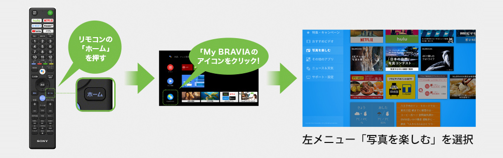 Creative Gallery on BRAVIA