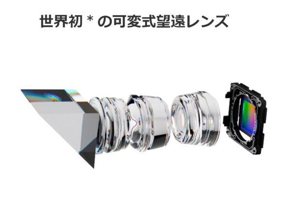 世界初の可変式望遠レンズ