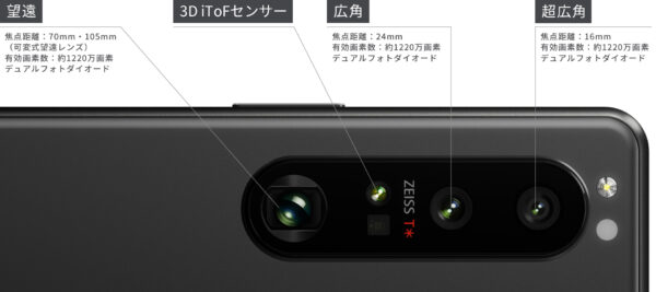 Xperia 1 III カメラ