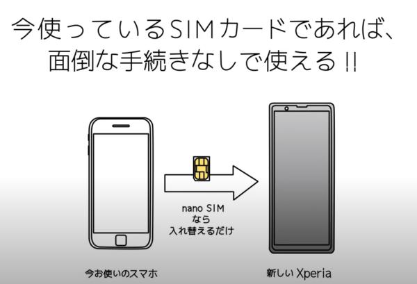 Xperia 1 II(XQ-AT42)で、ドコモからahamo(アハモ)へ回線変更
