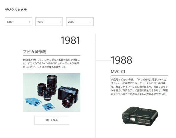 東京通信工業株式会社 1946年(昭和21年)5月7日設立